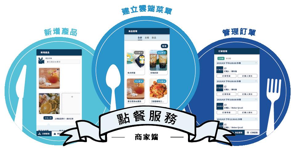 rushpay 素材 點餐系統 SHOP